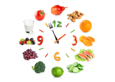 meal-timing-640x480-640x460