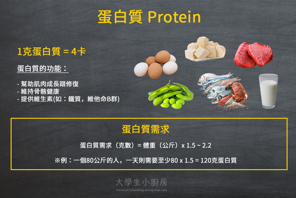 infographic_protein.jpg