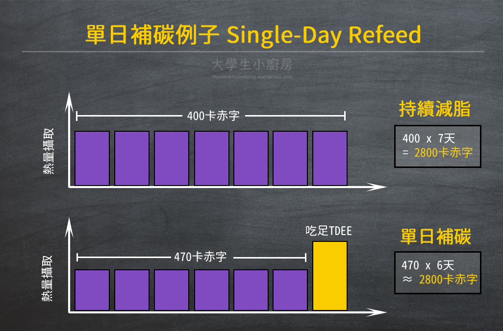 infographic_singleday_refeed
