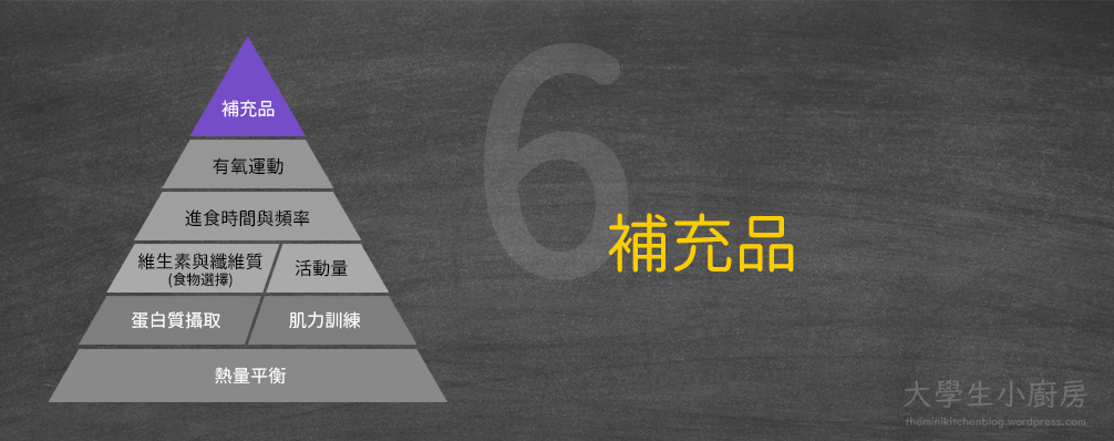 infographic_pyramid_small_6